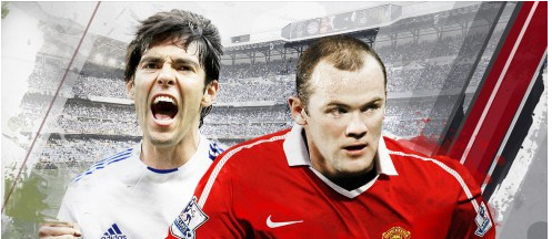 Top 20 Fifa Songs from the game soundtracks : Fifa 2004 to